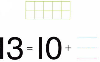 Envision Math Common Core Grade K Answer Key Topic 10 Compose and Decompose Numbers 11 to 19 3.2