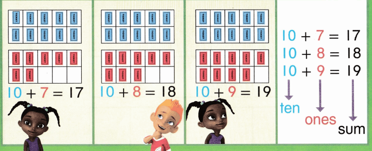 Envision Math Common Core Grade K Answer Key Topic 10 Compose and Decompose Numbers 11 to 19 4.6