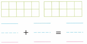 Envision Math Common Core Grade K Answer Key Topic 10 Compose and Decompose Numbers 11 to 19 5.2