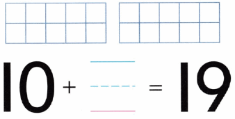 Envision Math Common Core Grade K Answer Key Topic 10 Compose and Decompose Numbers 11 to 19 5.4