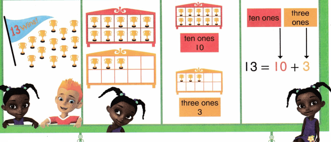 Envision Math Common Core Grade K Answer Key Topic 10 Compose and Decompose Numbers 11 to 19 5.6