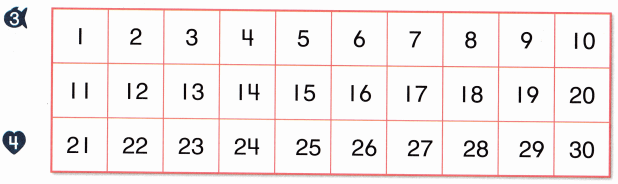 Envision Math Common Core Grade K Answer Key Topic 11 Count Numbers to 100 2.6