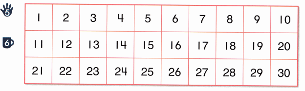 Envision Math Common Core Grade K Answer Key Topic 11 Count Numbers to 100 2.7