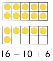 Envision Math Common Core Grade K Answers Topic 10 Compose and Decompose Numbers 11 to 19 11.5