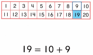 Envision Math Common Core Grade K Answers Topic 10 Compose and Decompose Numbers 11 to 19 11.7