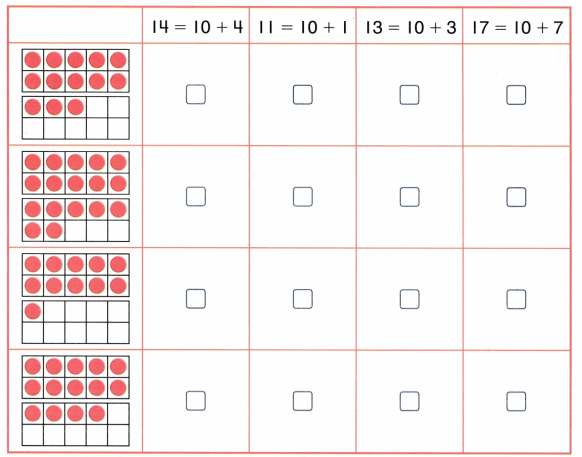 Envision Math Common Core Grade K Answers Topic 10 Compose and Decompose Numbers 11 to 19 20.5