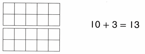 Envision Math Common Core Grade K Answers Topic 10 Compose and Decompose Numbers 11 to 19 23.1