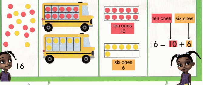 Envision Math Common Core Grade K Answers Topic 10 Compose and Decompose Numbers 11 to 19 6.6