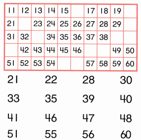 Envision Math Common Core Grade K Answers Topic 11 Count Numbers to 100 10.4