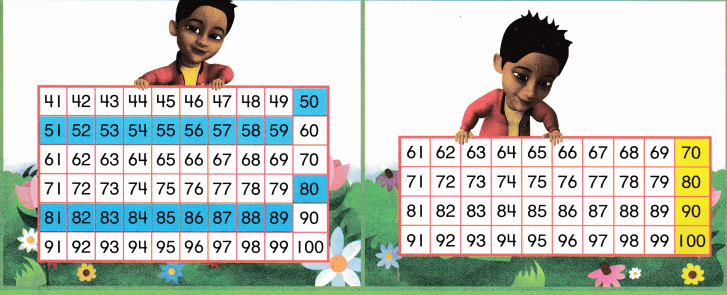 Envision Math Common Core Grade K Answers Topic 11 Count Numbers to 100 7.1