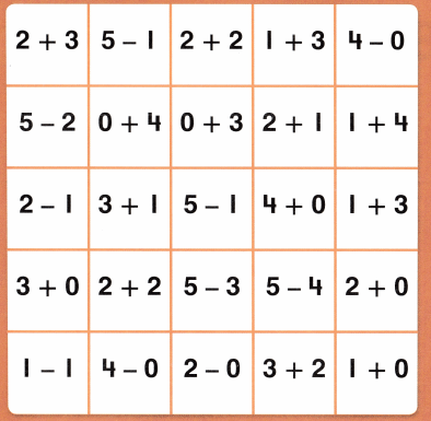 Envision Math Common Core Grade K Answers Topic 9 Count Numbers to 20 12.8