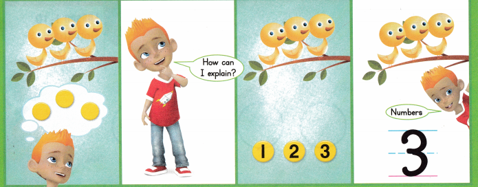 Envision Math Common Core Grade K Answer Key Topic 1 Numbers 0 to 5 q136