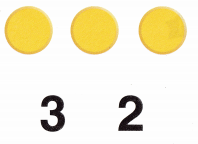 Envision Math Common Core Grade K Answer Key Topic 2 Compare Numbers 0 to 5 q68