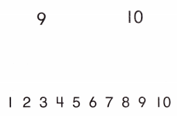 Envision Math Common Core Grade K Answer Key Topic 4 Compare Numbers 0 to 10 q45