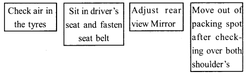Tightrope Summary Notes IMG 1